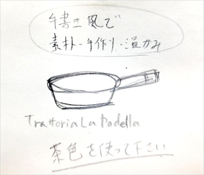 手書きのイラストイメージ