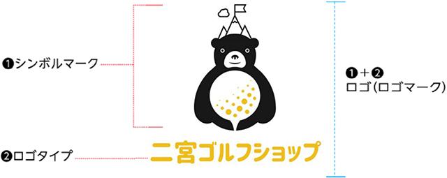 ロゴ作成プラン