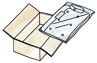 梱包の方法