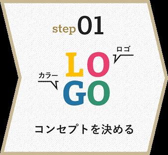 STEP1 コンセプトを決める