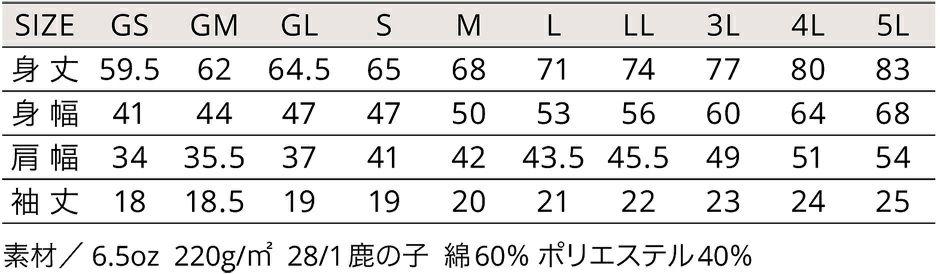 サイズ表/サイズ展開 レディース用S(GS)レディース用M(GM)レディース用L(GL) S/M/L/LL/3L/4L/5L