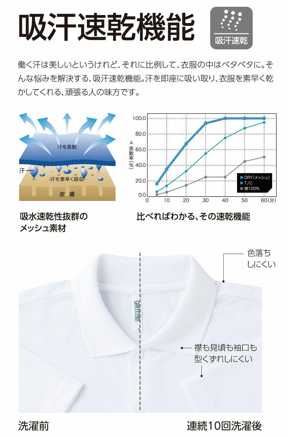 ポロシャツ機能説明画像