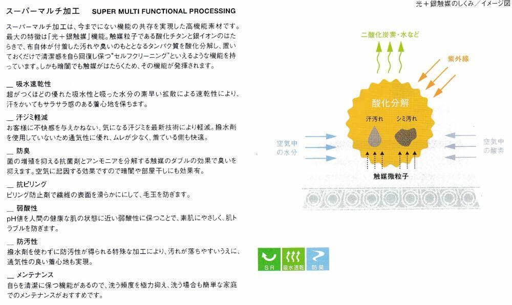 吸水速乾、防臭防汚などの多機能なスーパーマルチ加工の説明