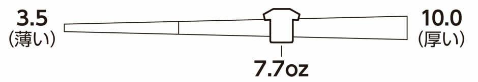 生地の分厚さは7,7オンス